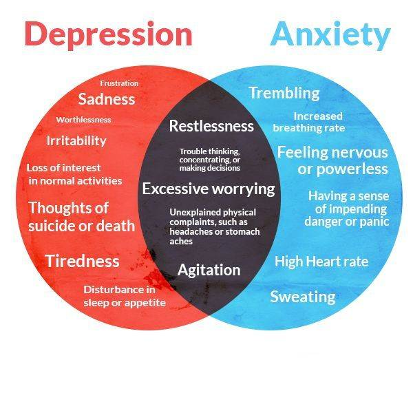 best-medication-for-anxiety-and-depression-2017