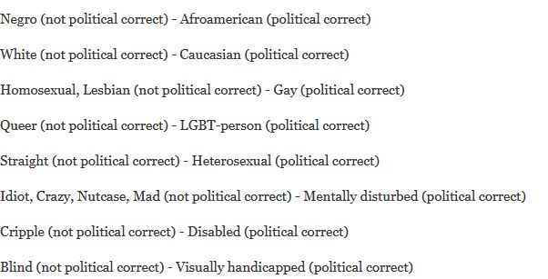 Screenshot_2019-03-08 What are examples of politically correct words - Quora